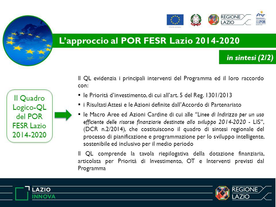 Il Quadro Logico-QL del POR FESR Lazio 2014-2020 Il QL evidenzia i principali interventi del Programma ed il loro raccordo con:  le Priorità d'investimento, di cui all'art.