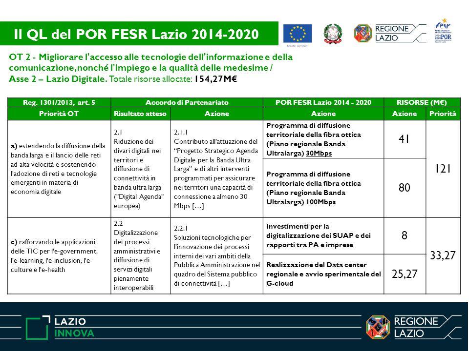 OT 2 - Migliorare l accesso alle tecnologie dell informazione e della comunicazione, nonché l impiego e la qualità delle medesime / Asse 2 – Lazio Digitale.