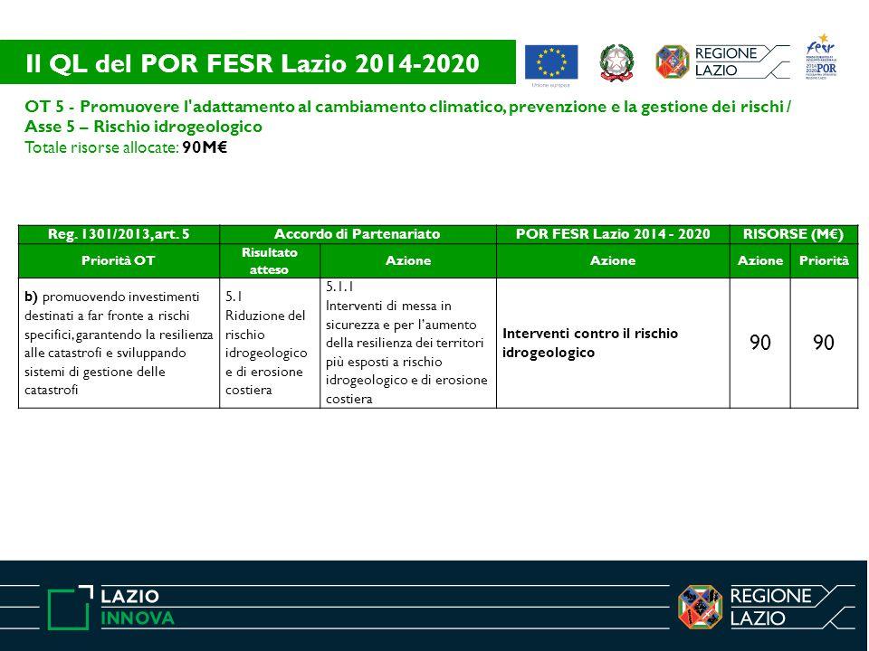 OT 5 - Promuovere l adattamento al cambiamento climatico, prevenzione e la gestione dei rischi / Asse 5 – Rischio idrogeologico Totale risorse allocate: 90M€ Reg.