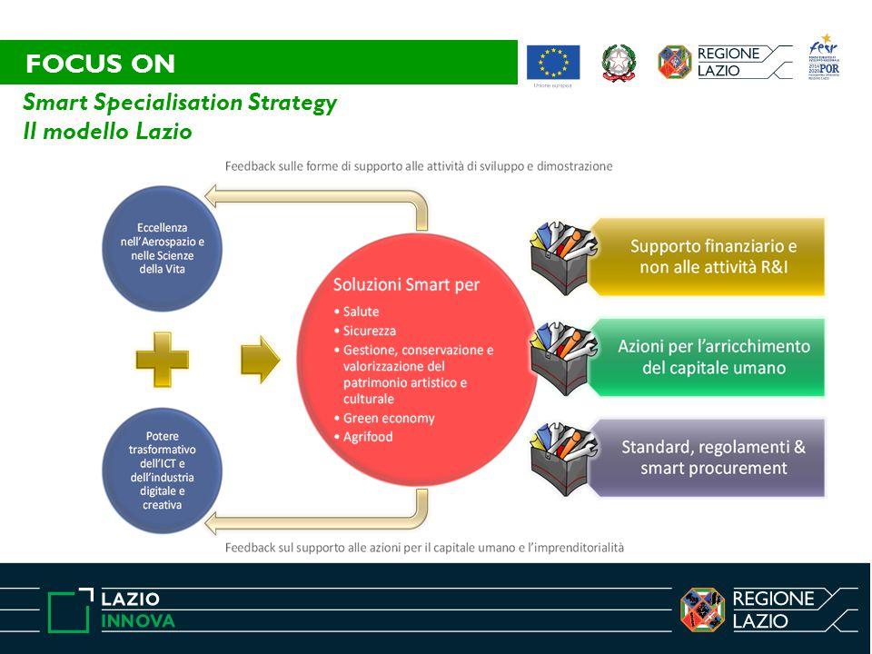 Smart Specialisation Strategy Il modello Lazio FOCUS ON