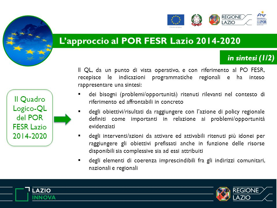 Il Quadro Logico-QL del POR FESR Lazio 2014-2020 Il QL, da un punto di vista operativo, e con riferimento al PO FESR, recepisce le indicazioni program