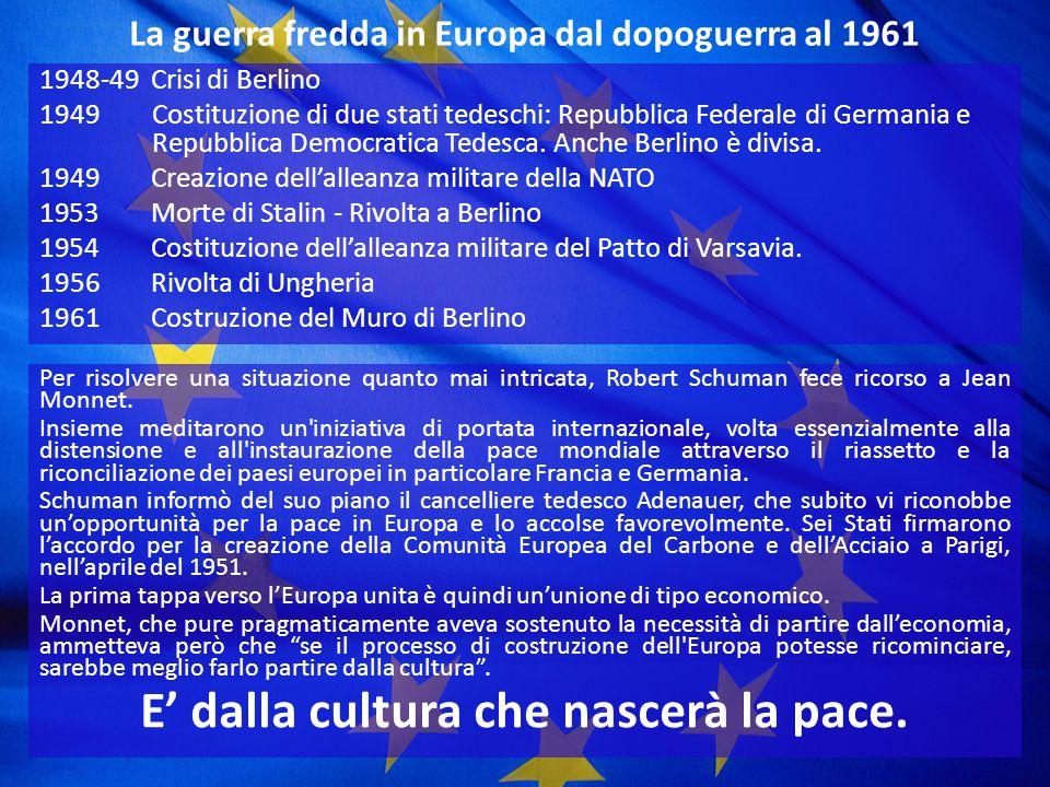 Da Stettino sul Baltico a Trieste sull Adriatico una cortina di ferro è scesa sull Europa Winston Churchill (discorso di Fulton 5 marzo 1946) Il mondo e l'Europa sono divisi in due blocchi contrapposti:  blocco occidentale (economia capitalistica, organizzazione politica democratica, NATO, sotto l'influenza degli USA)  blocco comunista (economia di stato, organizzazione politica totalitaria, Patto di Varsavia, sotto l'influenza dell'URSS) Essi non arrivano a scontrarsi direttamente ma solo indirettamente in conflitti locali.
