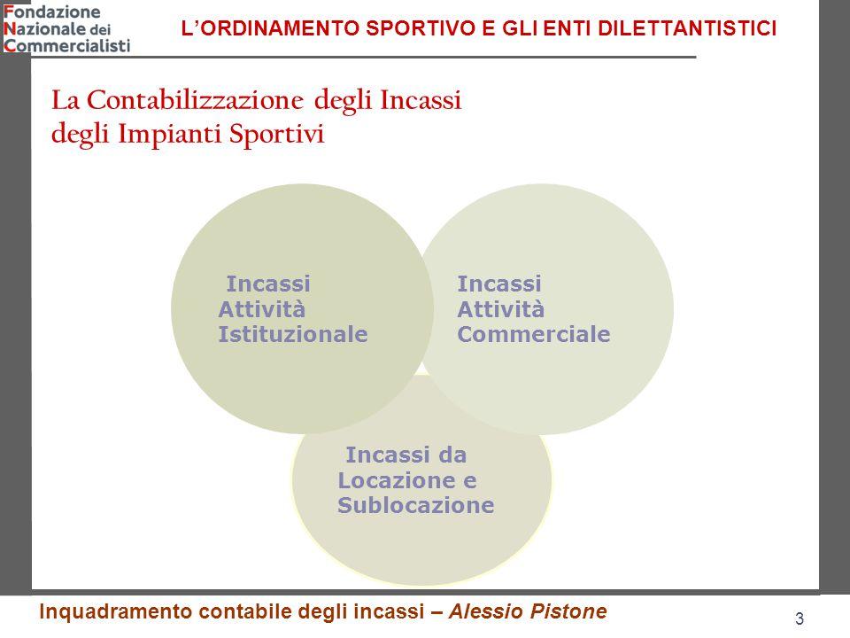 14 L'ORDINAMENTO SPORTIVO E GLI ENTI DILETTANTISTICI Per ognuna delle attività sportive svolte in via diretta dalla società, si rende opportuna una diversa gestione di un sezionale IVA.