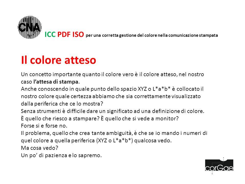 Il colore atteso Un concetto importante quanto il colore vero è il colore atteso, nel nostro caso l'attesa di stampa.
