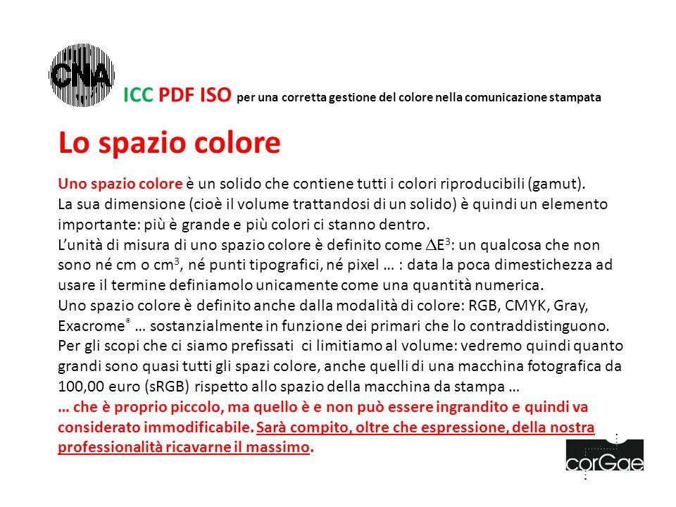 Lo spazio colore Uno spazio colore è un solido che contiene tutti i colori riproducibili (gamut).
