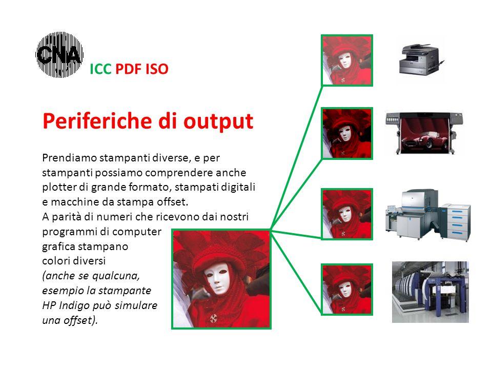 È opportuno fare conoscenza con gli elementi della geometria di pagina visti col Plug-in Kodak Geometry editor: Media box: il formato documento Crop Box: box di ritaglio.