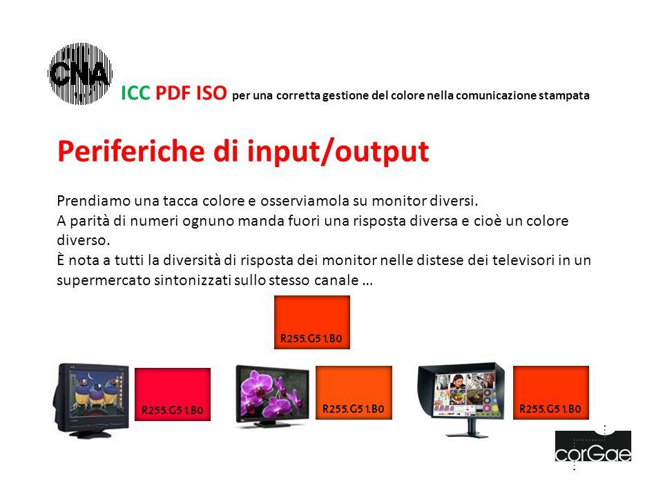 Periferiche di input/output Prendiamo una tacca colore e osserviamola su monitor diversi.