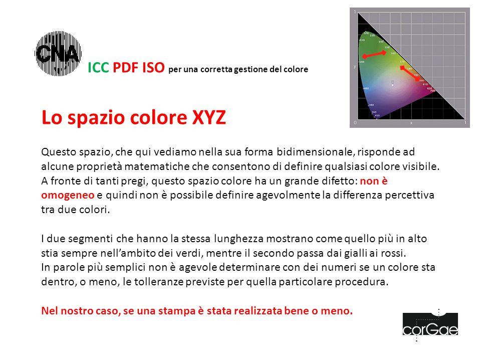 Lo spazio colore XYZ Questo spazio, che qui vediamo nella sua forma bidimensionale, risponde ad alcune proprietà matematiche che consentono di definire qualsiasi colore visibile.