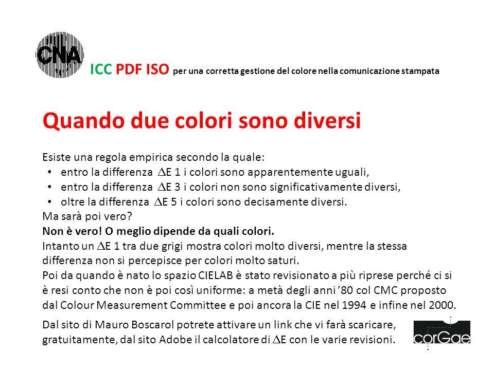 Quando due colori sono diversi Esiste una regola empirica secondo la quale: entro la differenza  E 1 i colori sono apparentemente uguali, entro la differenza  E 3 i colori non sono significativamente diversi, oltre la differenza  E 5 i colori sono decisamente diversi.