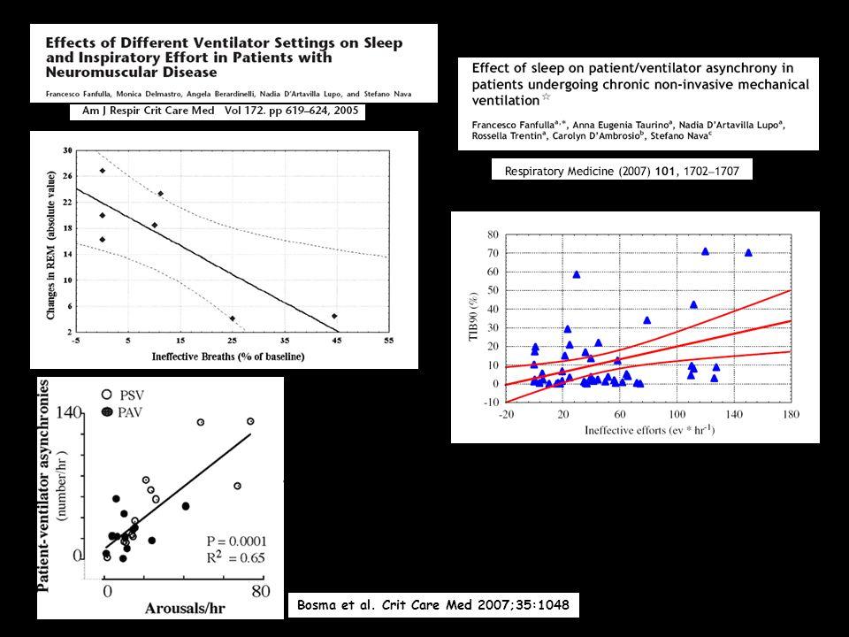Bosma et al. Crit Care Med 2007;35:1048