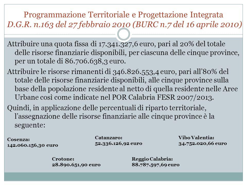 Programmazione Territoriale e Progettazione Integrata D.G.R. n.163 del 27 febbraio 2010 (BURC n.7 del 16 aprile 2010) Attribuire una quota fissa di 17