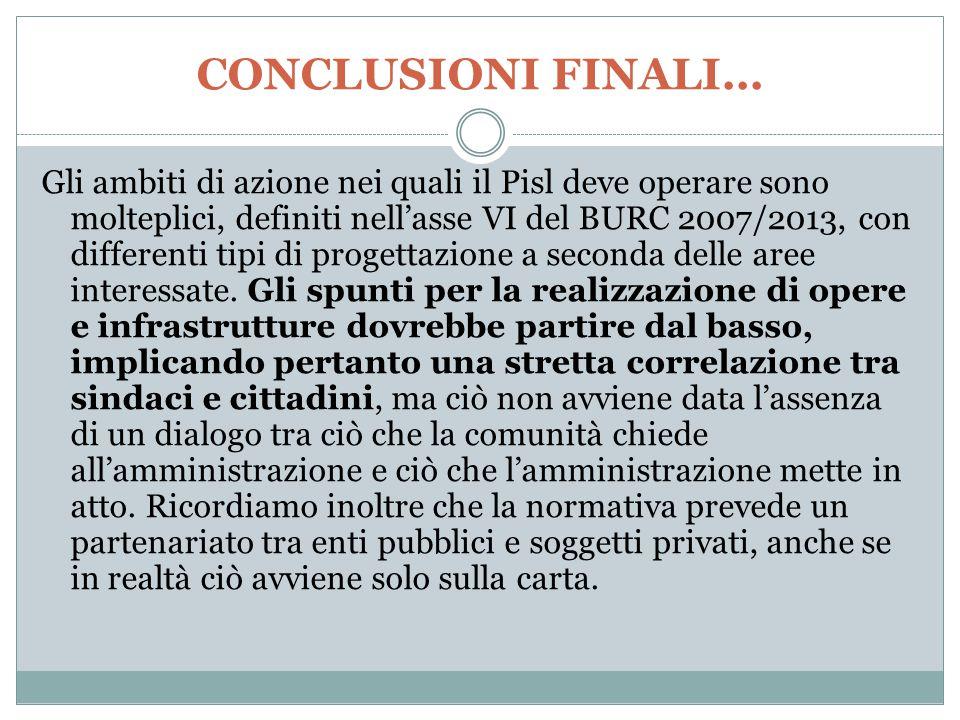 CONCLUSIONI FINALI... Gli ambiti di azione nei quali il Pisl deve operare sono molteplici, definiti nell'asse VI del BURC 2007/2013, con differenti ti