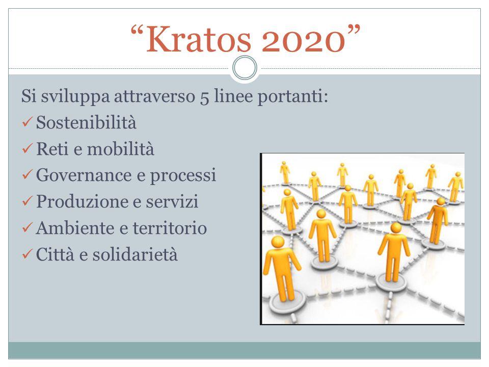 """""""Kratos 2020"""" Si sviluppa attraverso 5 linee portanti: Sostenibilità Reti e mobilità Governance e processi Produzione e servizi Ambiente e territorio"""