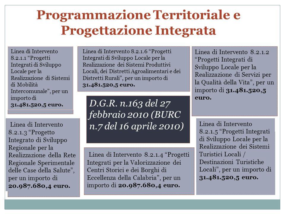 """Programmazione Territoriale e Progettazione Integrata D.G.R. n.163 del 27 febbraio 2010 (BURC n.7 del 16 aprile 2010) Linea di Intervento 8.2.1.1 """"Pro"""