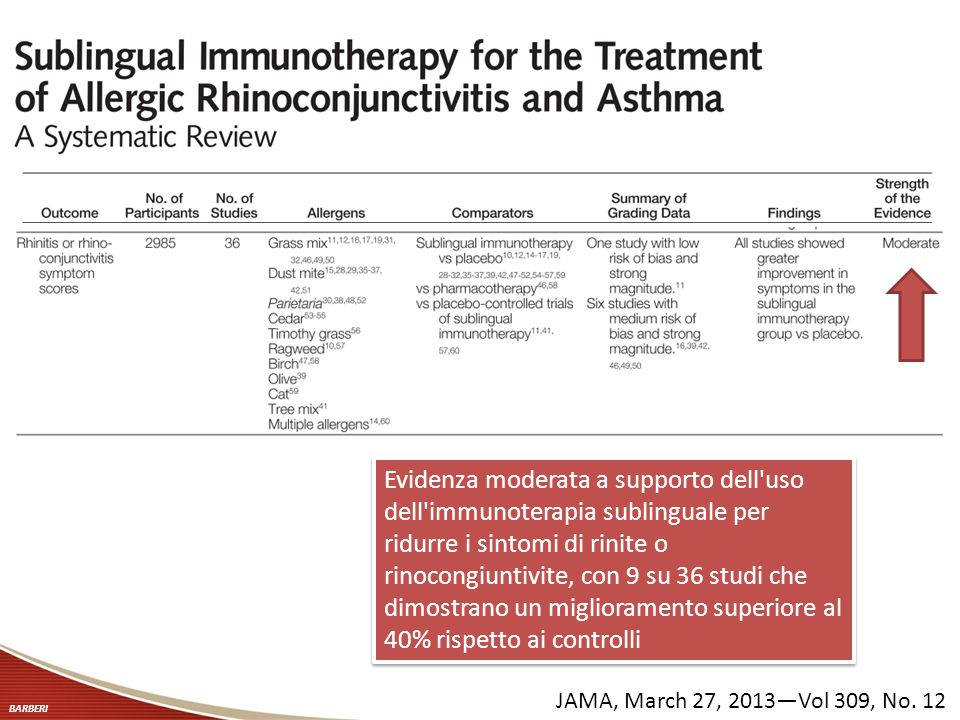 JAMA, March 27, 2013—Vol 309, No.