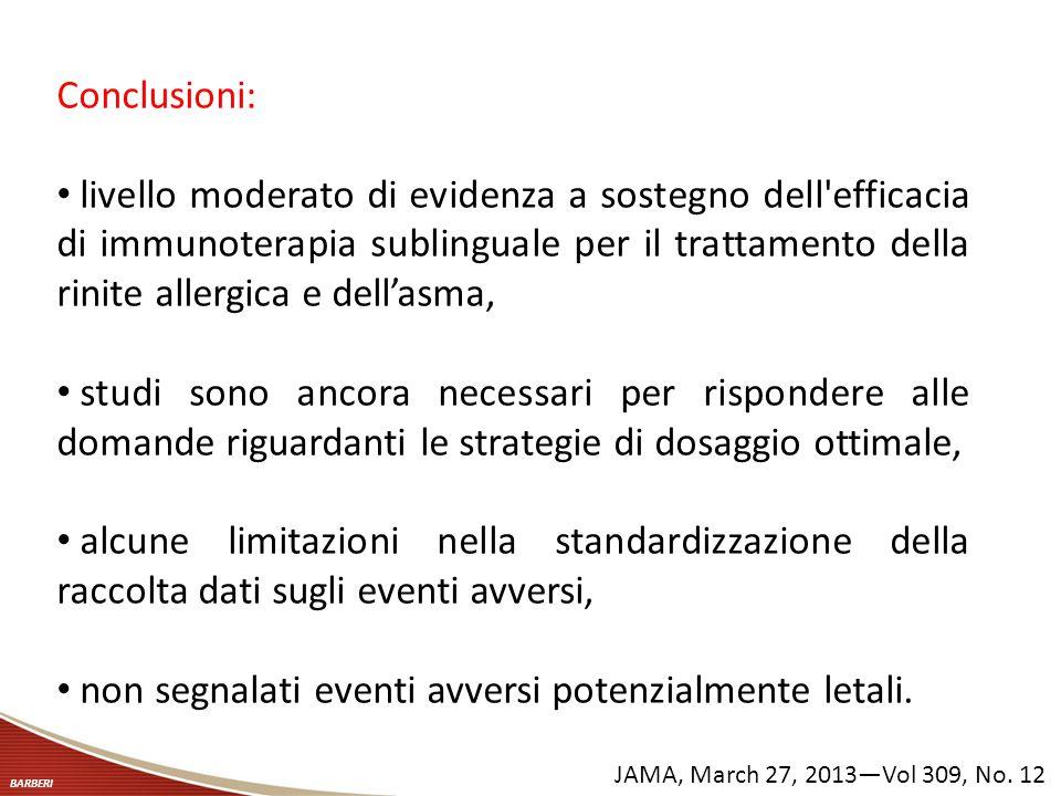 BARBERI Conclusioni: livello moderato di evidenza a sostegno dell'efficacia di immunoterapia sublinguale per il trattamento della rinite allergica e d
