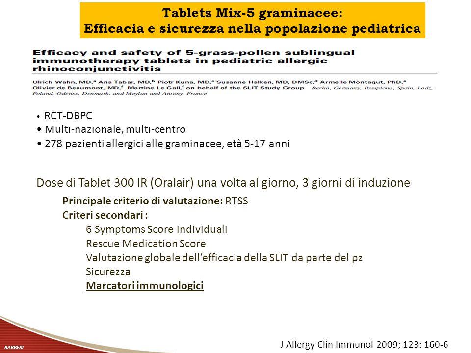 RCT-DBPC Multi-nazionale, multi-centro 278 pazienti allergici alle graminacee, età 5-17 anni Dose di Tablet 300 IR (Oralair) una volta al giorno, 3 gi
