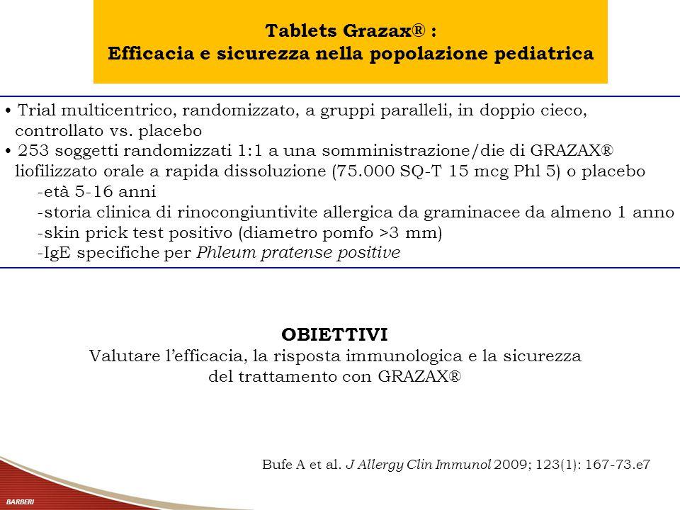 Tablets Grazax ® : Efficacia e sicurezza nella popolazione pediatrica Trial multicentrico, randomizzato, a gruppi paralleli, in doppio cieco, controll