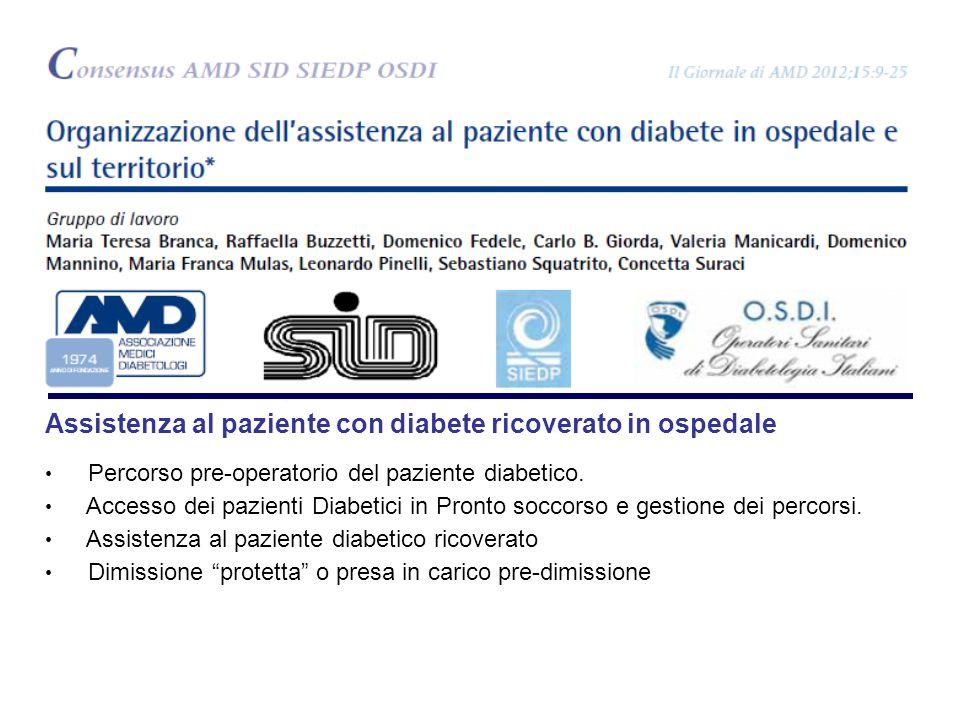 Assistenza al paziente con diabete ricoverato in ospedale Percorso pre-operatorio del paziente diabetico.