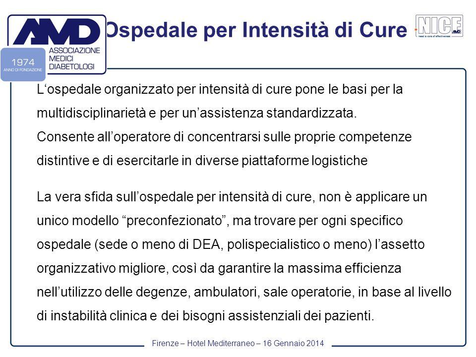 Firenze – Hotel Mediterraneo – 16 Gennaio 2014 Ospedale per Intensità di Cure L'ospedale organizzato per intensità di cure pone le basi per la multidisciplinarietà e per un'assistenza standardizzata.