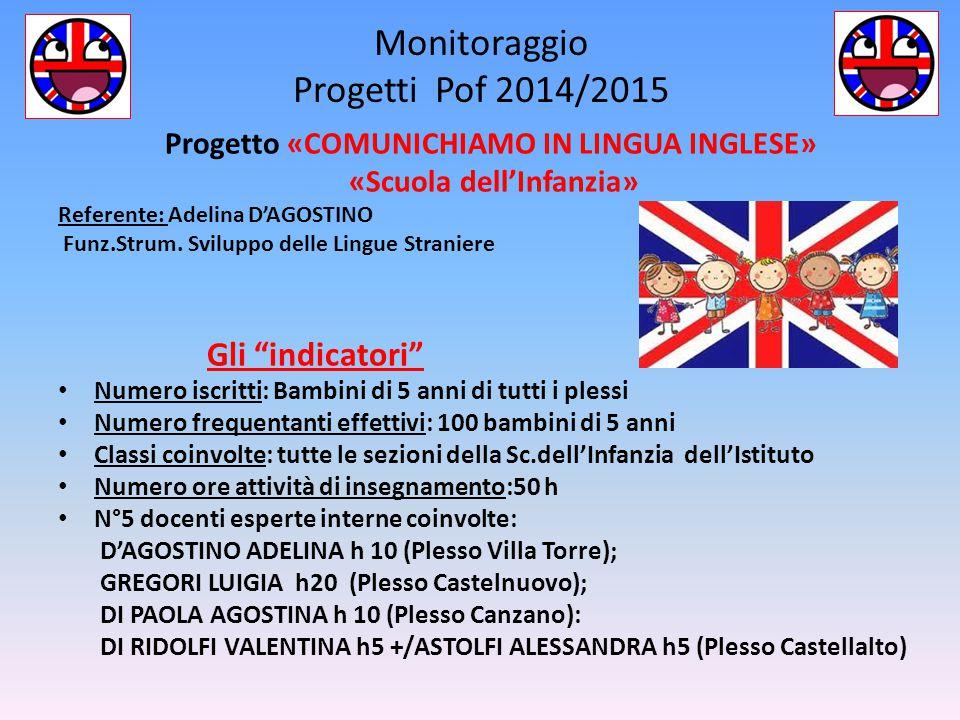 Monitoraggio Progetti Pof 2014/2015 Progetto «COMUNICHIAMO IN LINGUA INGLESE» «Scuola dell'Infanzia» Referente: Adelina D'AGOSTINO Funz.Strum.