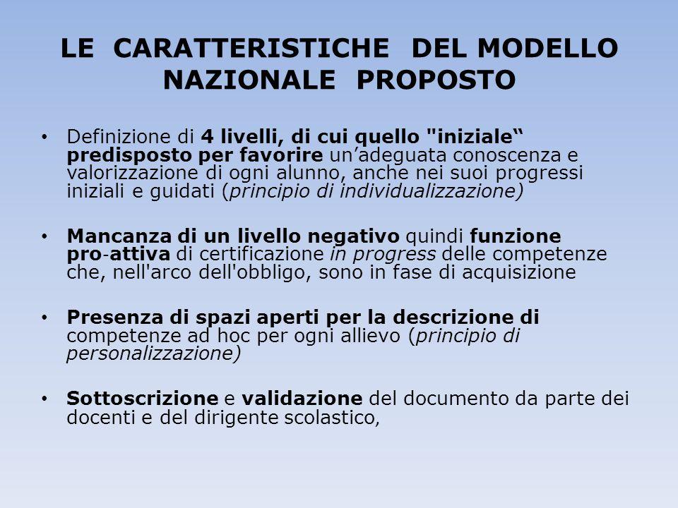 LE CARATTERISTICHE DEL MODELLO NAZIONALE PROPOSTO Definizione di 4 livelli, di cui quello