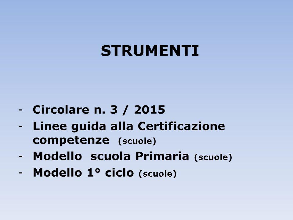 STRUMENTI -Circolare n. 3 / 2015 -Linee guida alla Certificazione competenze (scuole) -Modello scuola Primaria (scuole) -Modello 1° ciclo (scuole)