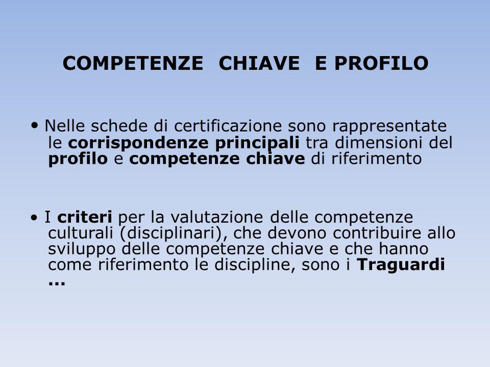 COMPETENZE CHIAVE E PROFILO Nelle schede di certificazione sono rappresentate le corrispondenze principali tra dimensioni del profilo e competenze chi