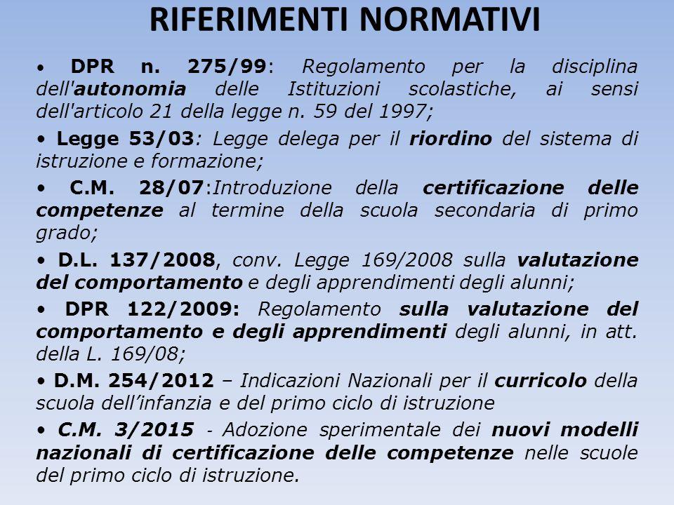 IL DOCUMENTO E IL PROCESSO DI VALUTAZIONE La certificazione delle competenze da C.M.
