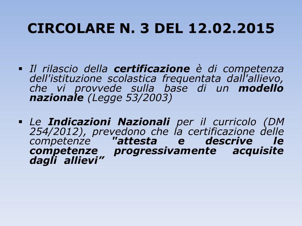 CIRCOLARE N. 3 DEL 12.02.2015  Il rilascio della certificazione è di competenza dell'istituzione scolastica frequentata dall'allievo, che vi provvede