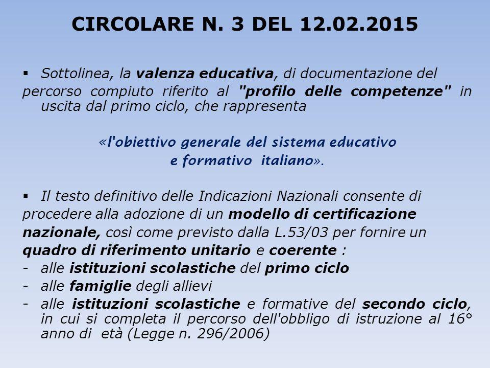 CIRCOLARE N. 3 DEL 12.02.2015  Sottolinea, la valenza educativa, di documentazione del percorso compiuto riferito al