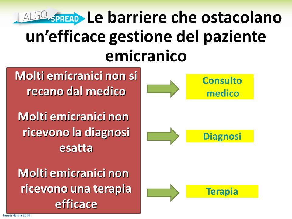 L'EMICRANIA NEL DATABASE DI HEALTH SEARCH.Esperienze e ricerche in Medicina Generale.
