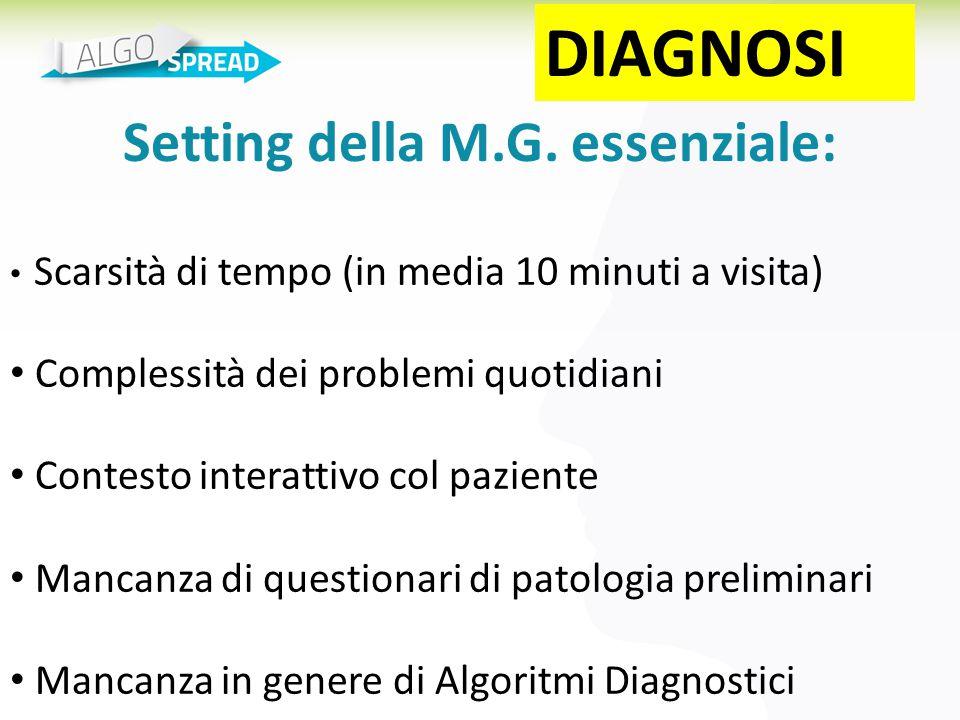 Setting della M.G. essenziale: Scarsità di tempo (in media 10 minuti a visita) Complessità dei problemi quotidiani Contesto interattivo col paziente M
