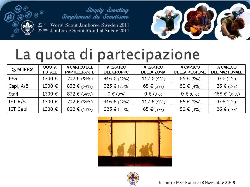 Incontro IAB- Roma 7/8 Novembre 2009