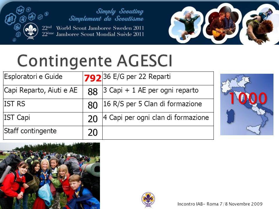 Incontro IAB- Roma 7/8 Novembre 2009 Esploratori e Guide 792 36 E/G per 22 Reparti Capi Reparto, Aiuti e AE 88 3 Capi + 1 AE per ogni reparto IST RS 80 16 R/S per 5 Clan di formazione IST Capi 20 4 Capi per ogni clan di formazione Staff contingente 20 1000