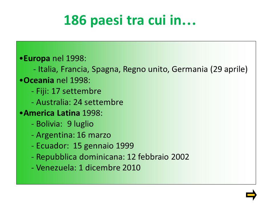 PAESI ADERENTI AL PROTOCOLO DI KYOTO Paesi aderenti Paesi non aderenti Paesi che hanno firmato ma non ratificato