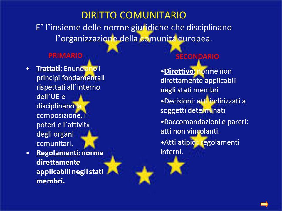 UE COS'E' E COME FUNZIONA E' un organizzazione internazionale di carattere sovranazionale e intergovernativo che comprende 28 paesi.