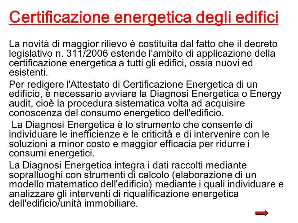 Il 16 marzo 2012 è stato attuato da Corrado Clini il Fondo rotativo per Kyoto da 600 milioni di euro per finanziare, con tassi agevolati di interesse, gli investimenti in efficienza energetica, le energie rinnovabili, le tecnologie di cogenerazione e trigenerazione.