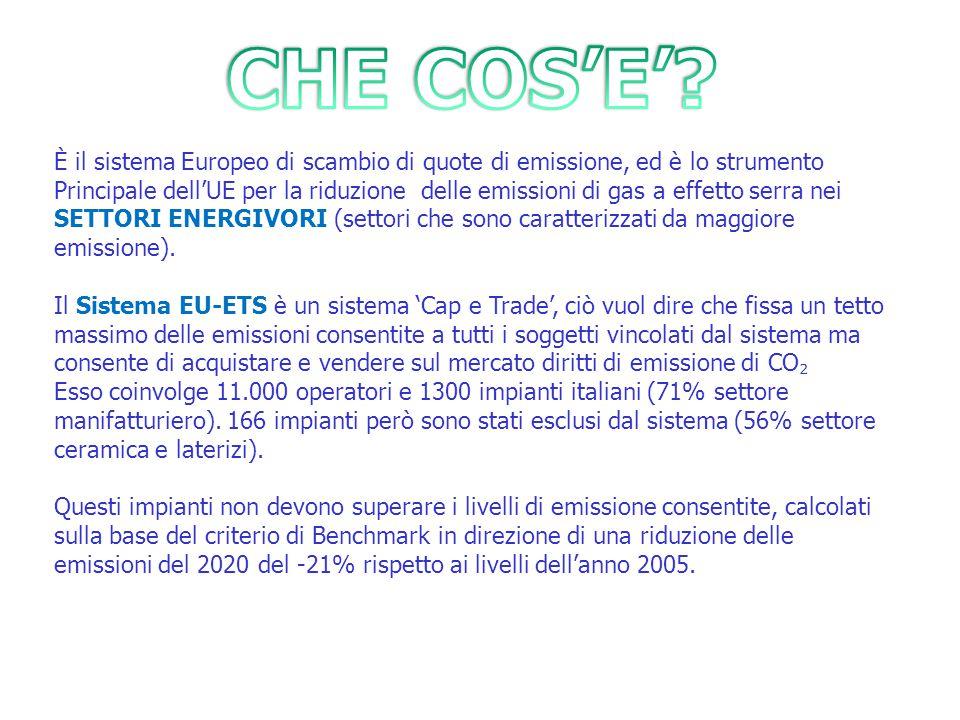 Obbiettivi dell'ue 2050: 1)Ridurre le emissioni di gas serra (40%) 2)Aumentare l'uso di energie rinnovabili (27%) 3)Aumentare l'efficienza energetica 4)Riforma del sistema dell' EU ETS 5)Energia competitiva, conveniente e sicura