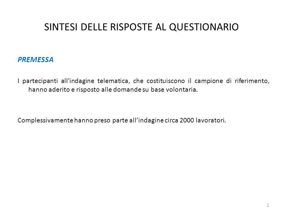 DISPOSITIVI DI PROTEZIONE INDIVIDUALE CONSEGNA DPI Il 58,9% del campione dichiara di non aver ricevuto i DPI, in particolare per quanto riguarda i lavoratori della provincia di Napoli (91,2%).