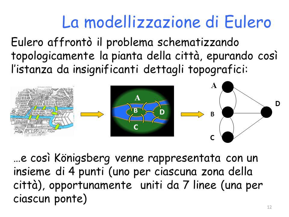 La modellizzazione di Eulero Eulero affrontò il problema schematizzando topologicamente la pianta della città, epurando così l'istanza da insignificanti dettagli topografici: …e così Königsberg venne rappresentata con un insieme di 4 punti (uno per ciascuna zona della città), opportunamente uniti da 7 linee (una per ciascun ponte) A B C D A B C D 12
