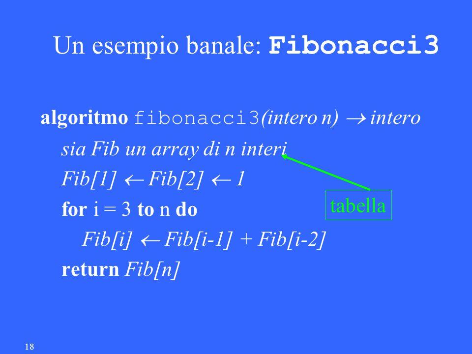 18 Un esempio banale: Fibonacci3 algoritmo fibonacci3 (intero n)  intero sia Fib un array di n interi Fib[1]  Fib[2]  1 for i = 3 to n do Fib[i]  Fib[i-1] + Fib[i-2] return Fib[n] tabella