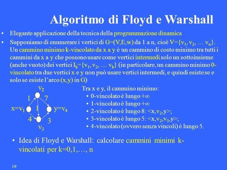 19 Algoritmo di Floyd e Warshall Elegante applicazione della tecnica della programmazione dinamica Supponiamo di enumerare i vertici di G=(V,E,w) da 1 a n, cioè V={v 1, v 2, … v n }.