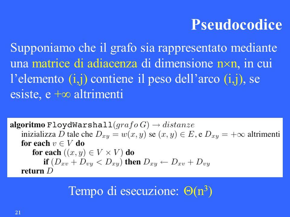 21 Pseudocodice Tempo di esecuzione:  (n 3 ) Supponiamo che il grafo sia rappresentato mediante una matrice di adiacenza di dimensione n  n, in cui l'elemento (i,j) contiene il peso dell'arco (i,j), se esiste, e +∞ altrimenti