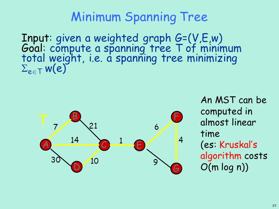 Minimum Spanning Tree Input: given a weighted graph G=(V,E,w) Goal: compute a spanning tree T of minimum total weight, i.e. a spanning tree minimizing