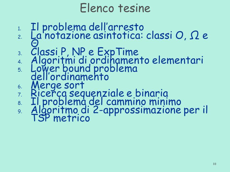 Elenco tesine 1.Il problema dell'arresto 2. La notazione asintotica: classi O, Ω e Θ 3.
