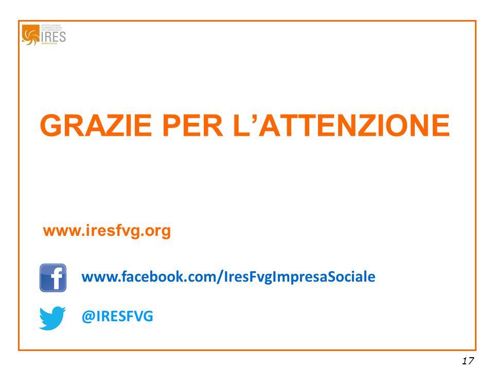 17 GRAZIE PER L'ATTENZIONE www.facebook.com/IresFvgImpresaSociale @IRESFVG www.iresfvg.org