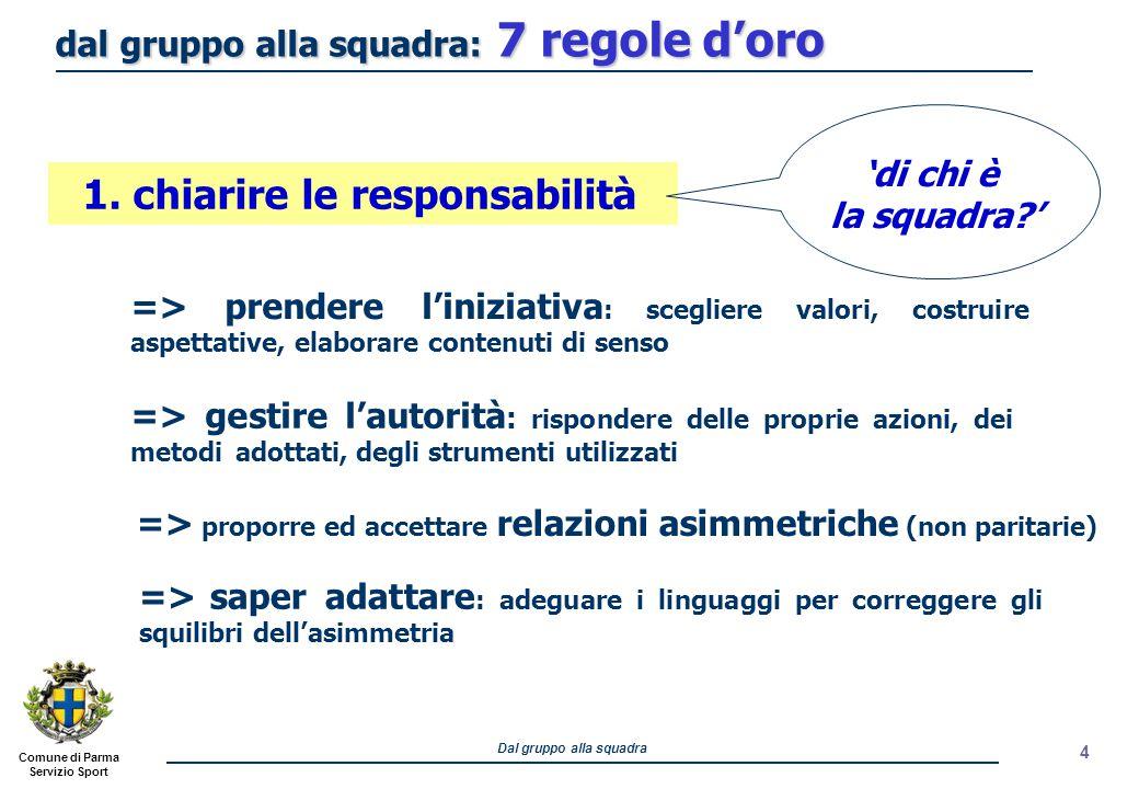 Comune di Parma Servizio Sport Dal gruppo alla squadra 4 1. chiarire le responsabilità dal gruppo alla squadra: 7 regole d'oro 'di chi è la squadra?'