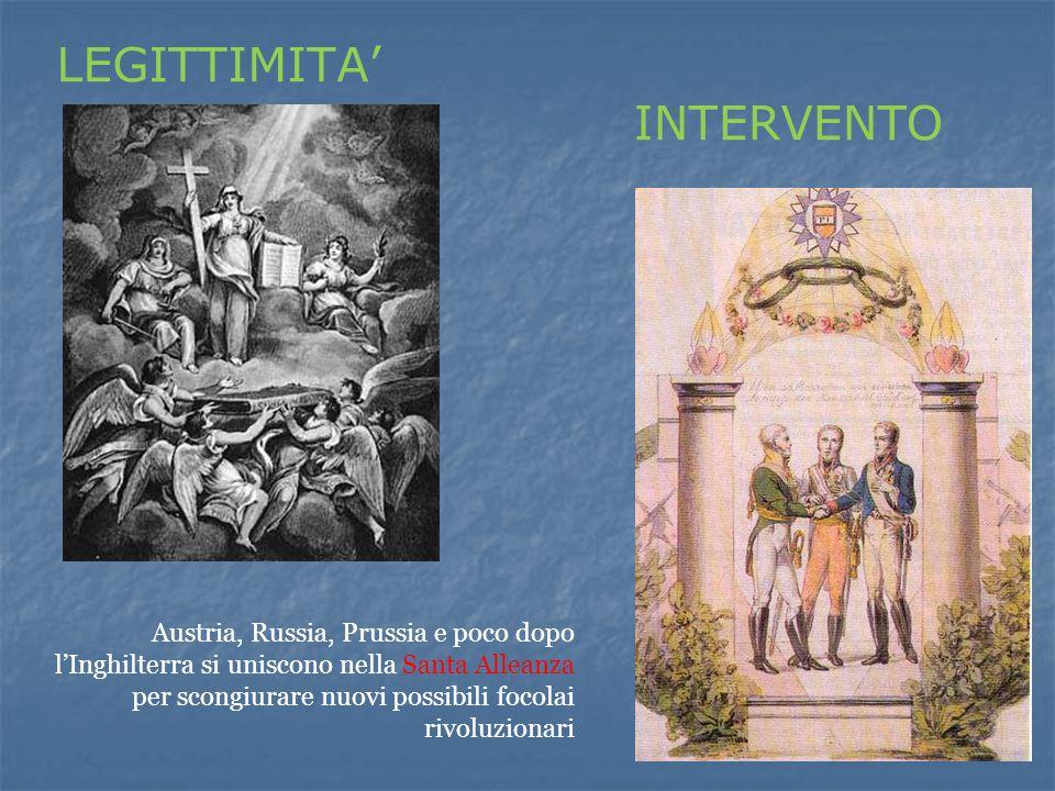 LEGITTIMITA' Austria, Russia, Prussia e poco dopo l'Inghilterra si uniscono nella Santa Alleanza per scongiurare nuovi possibili focolai rivoluzionari