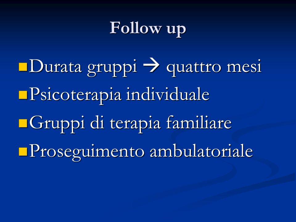 Follow up Durata gruppi  quattro mesi Durata gruppi  quattro mesi Psicoterapia individuale Psicoterapia individuale Gruppi di terapia familiare Gruppi di terapia familiare Proseguimento ambulatoriale Proseguimento ambulatoriale